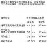 Siemens 西門子 CM656GBS1B 45公升 iQ700 嵌入式微波焗爐