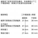 Siemens 西門子 HB632GBS1B 71公升 iQ700 嵌入式電焗爐