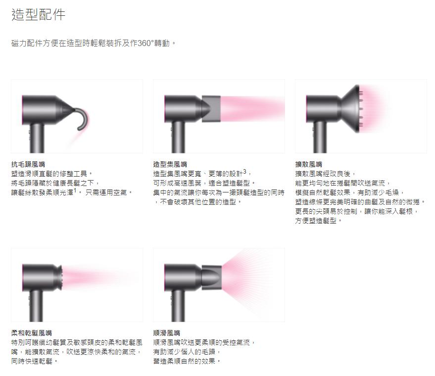 Dyson HD08 Supersonic™ 風筒 (桃紅色)