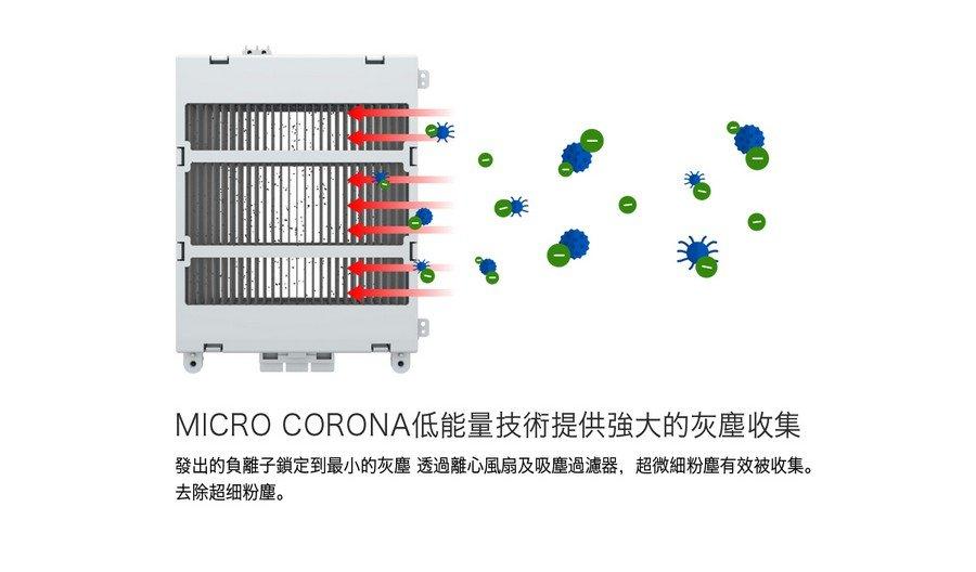 Airvita Dustzero PM1.0 負離子空氣淨化機
