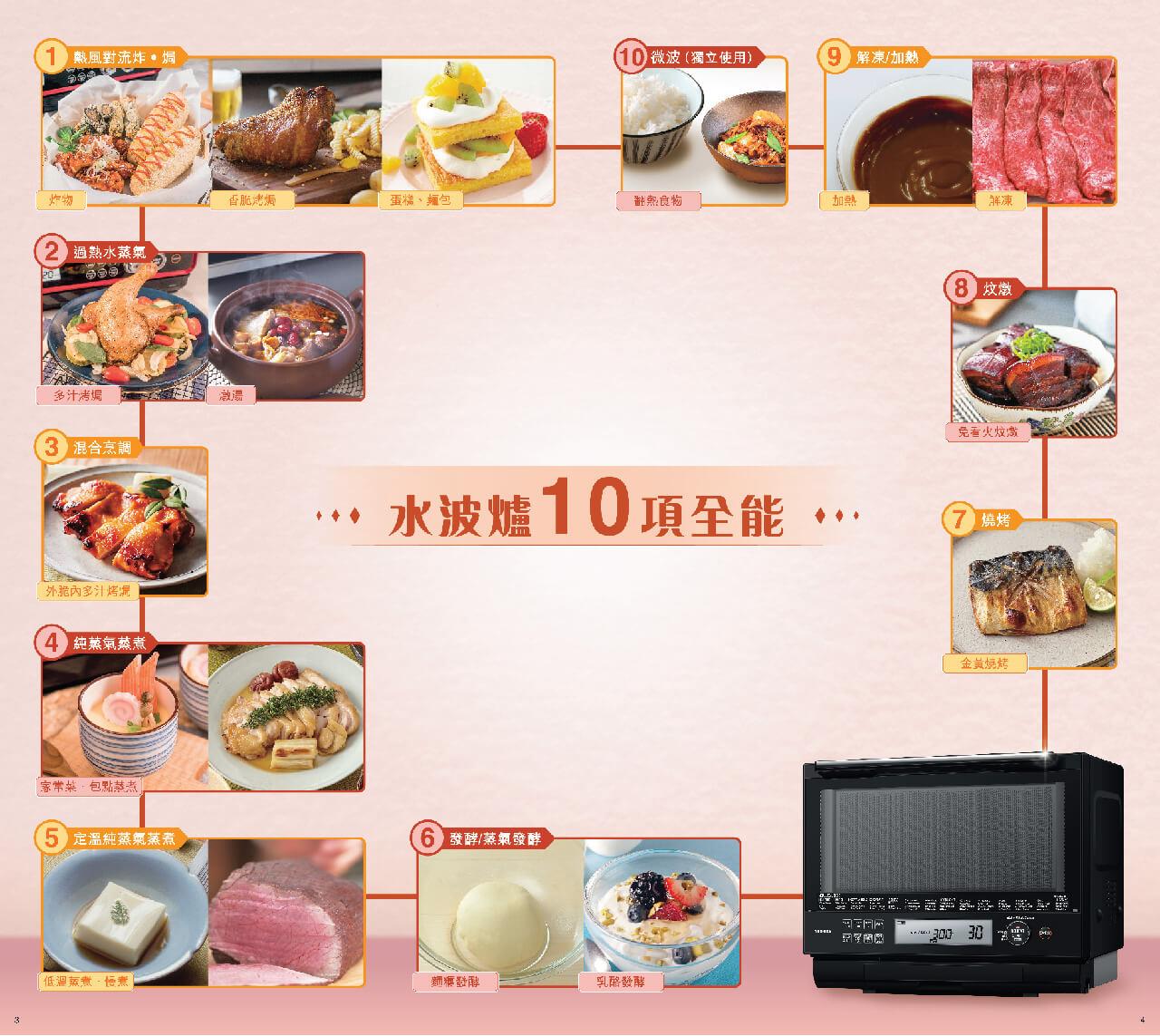 Toshiba 東芝 ER-TD5000HK 30公升 座檯式純蒸氣烤焗水波爐